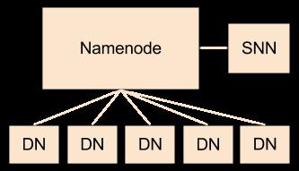 hdfs diagram